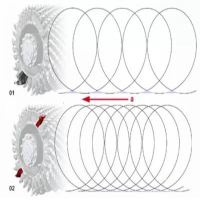 路面精铣刨施工工艺技术分析